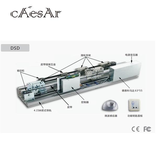 凯撒DSD重叠门驱动机组